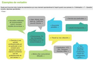 exemple-verbatim-uberisation-cb-expert