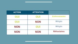 influence-marques-vie-consommateur-3-cbexpert