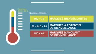 influence-marques-vie-consommateur-5-cbexpert