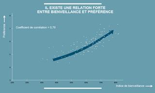 influence-marques-vie-consommateur-7-cbexpert