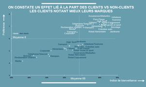 influence-marques-vie-consommateur-8-cbexpert