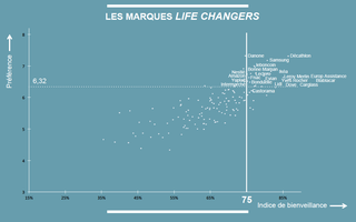 marques-life-changers-cbexpert