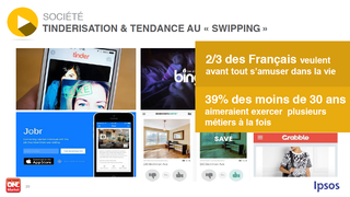 tendance-tinderisation-marques-cb-expert