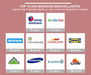 top-10-marques-bienveillantes-cbexpert