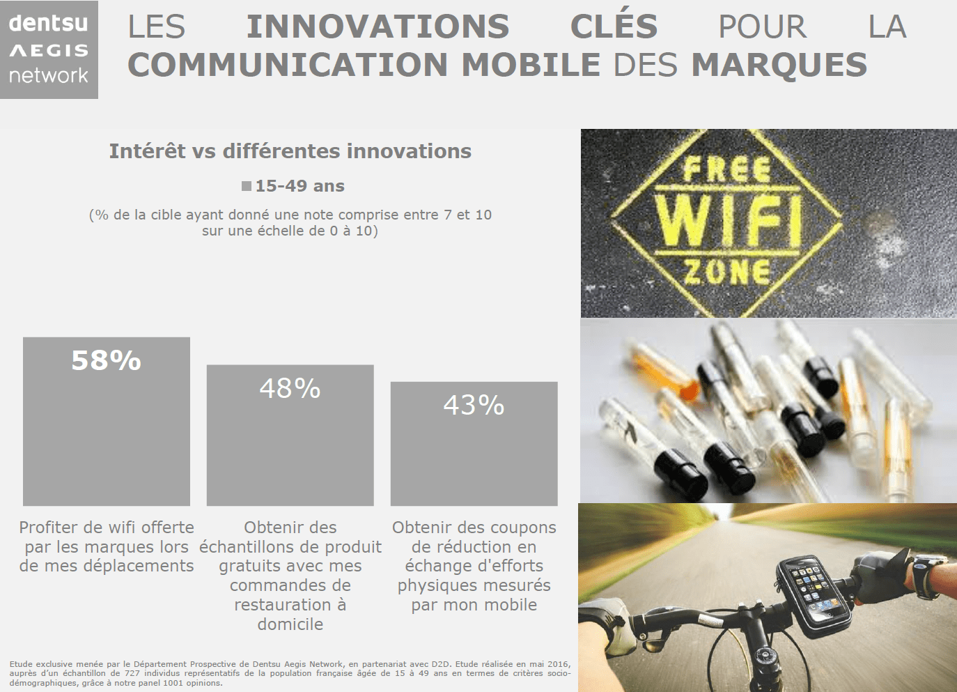 DNA innovations communication marques-min
