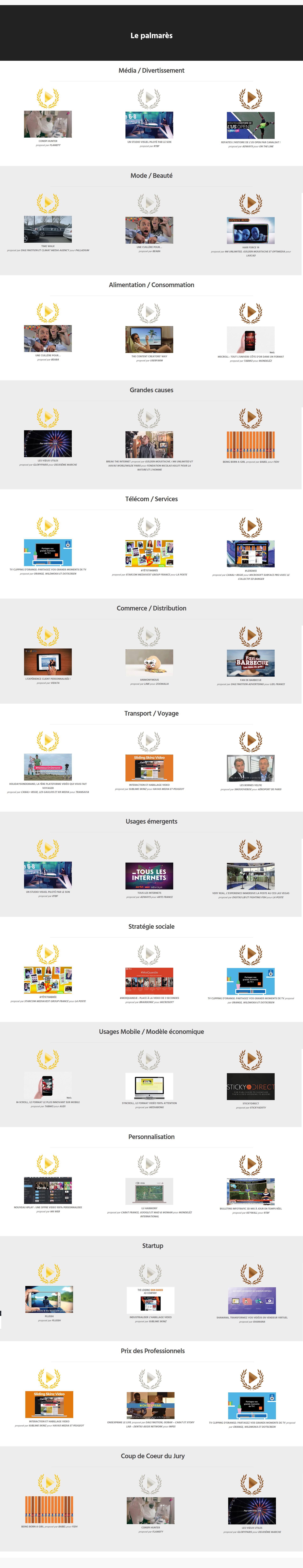 Resultats awards videos