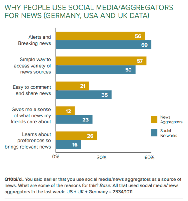 Reuters social motivations-min